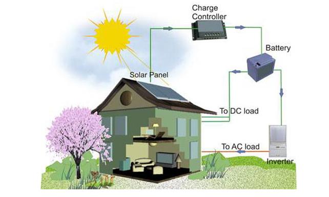 Sơ đồ và cấu tạo hệ thống điện năng lượng mặt trời