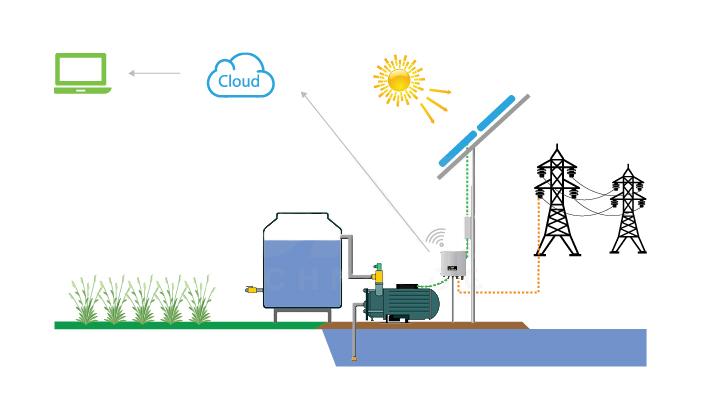 bơm nước năng lượng mặt trời Thái Bình