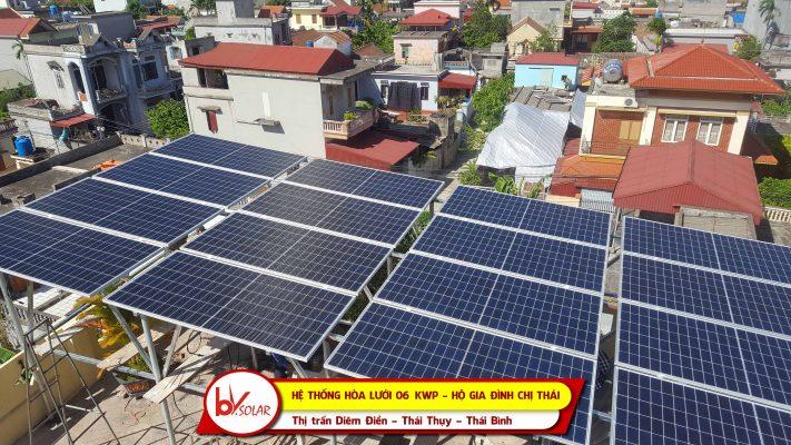 điện mặt trời thái thụy